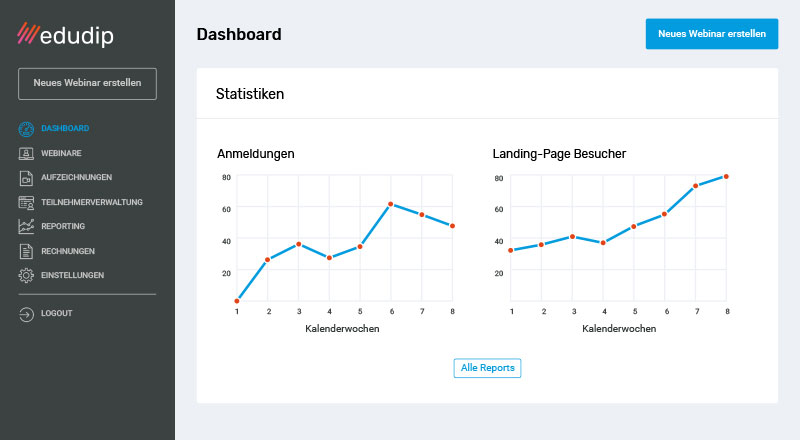 edudip next Dashboard